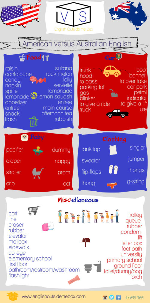 7 ways to learn vocabulary - british vs american english