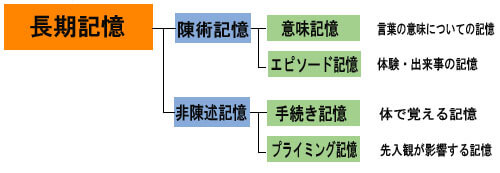 chokizu