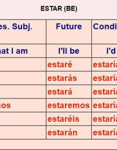 Spanish verb tables irregular conjugations table also idees inspirees pour la maison rh lexib