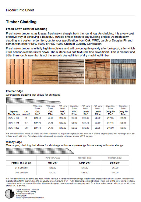 all about external timber cladding