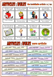 Articles ESL Printable Worksheets and Exercises
