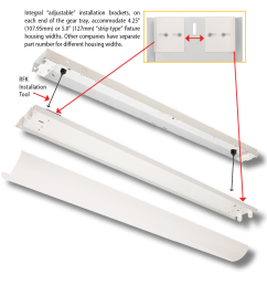 the fluorescent lamps ballast cover lamp holders and ballast from the strip type fixture housing install the complete epco t5 or t8 led retrofit  [ 1175 x 1200 Pixel ]