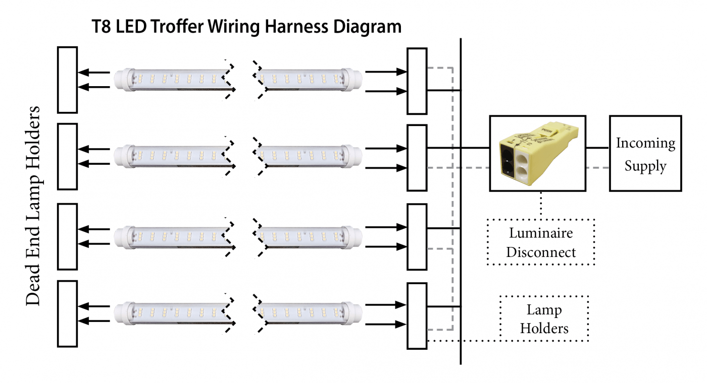 T8 Led Troffer Wiring Harness Kits Engineered Products. SaveEnlarge