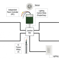 Photocell Lighting Control Wiring Diagram Water Usage Daylight Harvesting Schematic Library Best