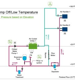 chilled water diagram with an expansion tank with the pump off and the temperature at its [ 1695 x 1349 Pixel ]