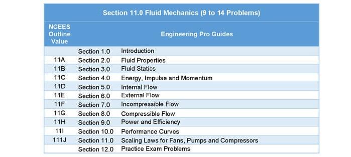 fluid mechanics mechanical fe