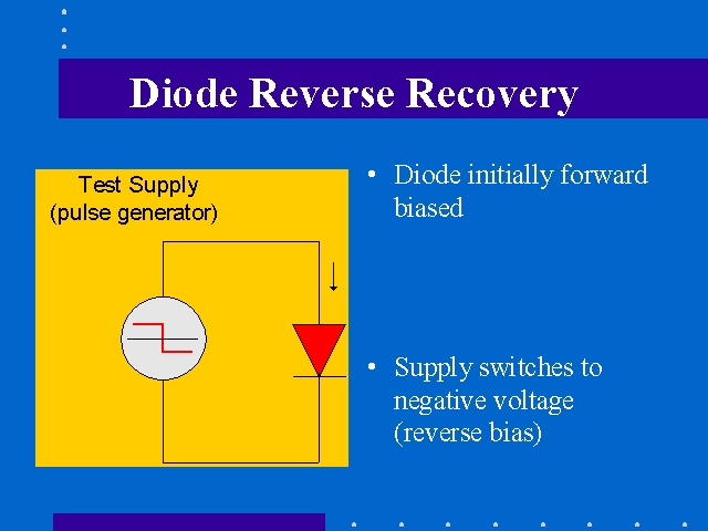 Diode Recovery Time