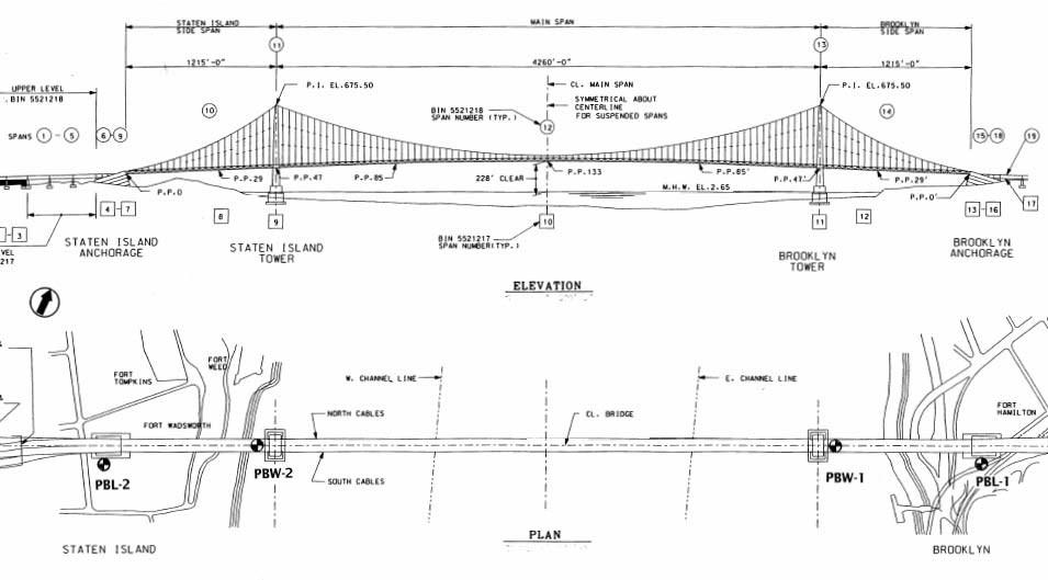 Verrazano-Narrows Bridge (費雷澤諾橋)-工程實錄-ENGR網