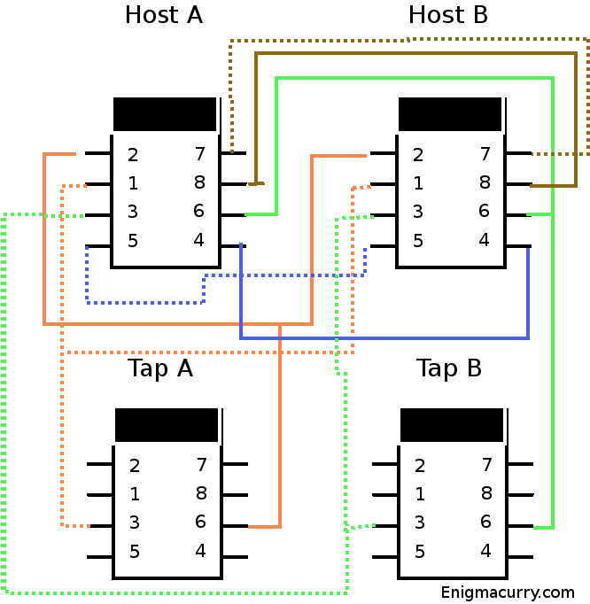 Passive Network Tap Wiring Diagram Enigmacurry