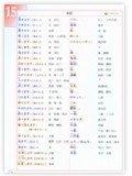 日語單字1
