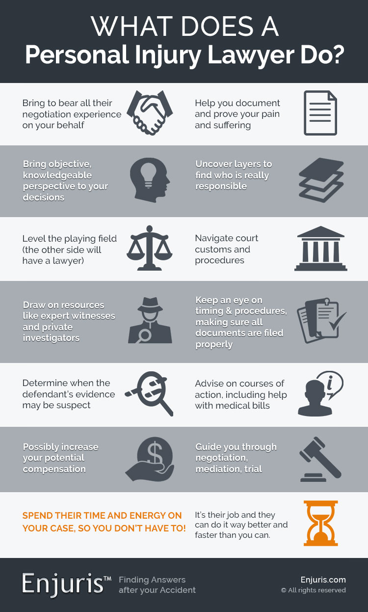 Personal injury law infographics to republish in your blog