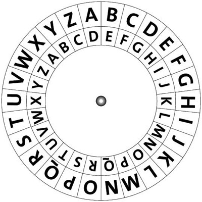 10 Types of Codes and Ciphers Commonly Used in History