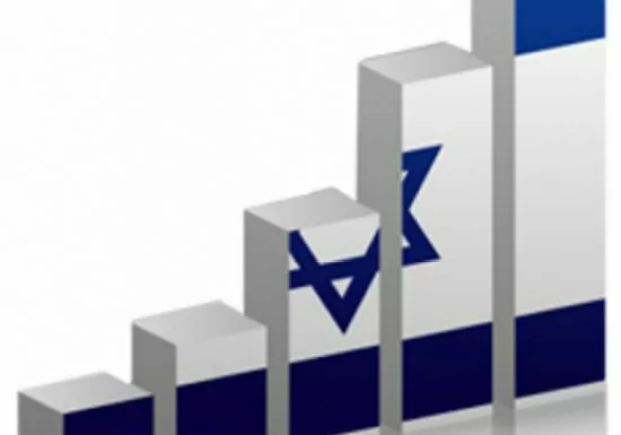 israel_economy