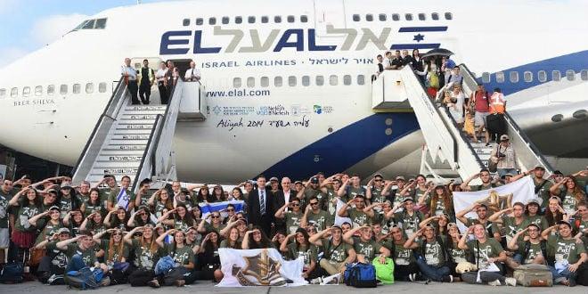 La fiesta más nueva de Israel: Yom HaAliá -10 de Nisan