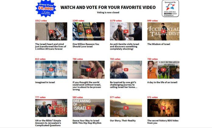 Tercer Concurso Anual de Video 'Inspirado por Israel' en marcha