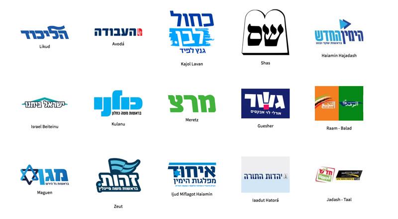 Conoce los partidos israelíes, sus candidatos, su ideología y su historia -  Enlace Judío