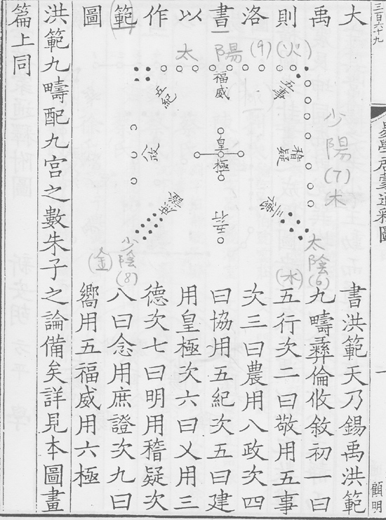 Yijing metaphysics: the derivation of the 8 trigrams