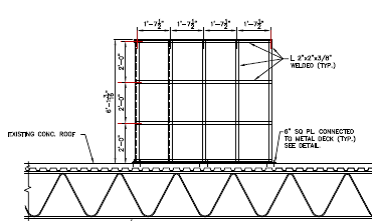 Rooftop Air Handling Unit Sound Curtain Barrier