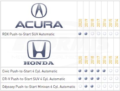 Honda Specific Remote Start for certain CRV's *Call for details