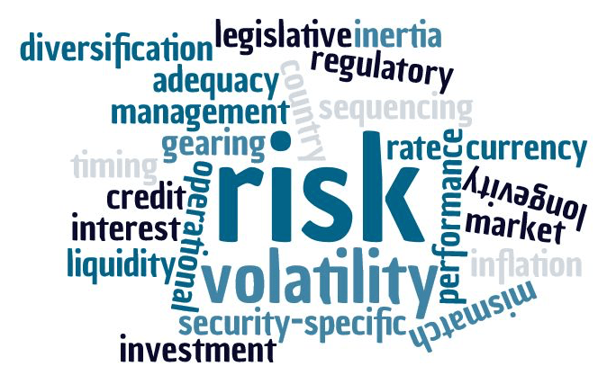 A word cloud of investment risks. Risk, volatility and timescale.
