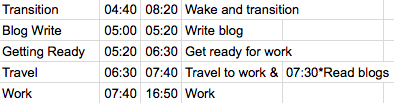 Google Sheets Categorising Time Study Data.