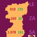 PLANTILLA PORTADA DATOS REGION LEONESA COVID 19 A 30 MARZO