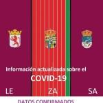 PORTADA DATOS REGION LEONESA COVID 19 A 23 DE MARZO 2020