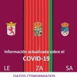PORTADA DATOS REGION LEONESA COVID 19 A 25 DE MARZO 2020