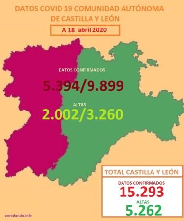 DATOS COVID 19 DE LA COMUNIDAD AUTÓNOMA DE CASTILLA Y LEÓN POR REGIONES a 18 de abril de 2020