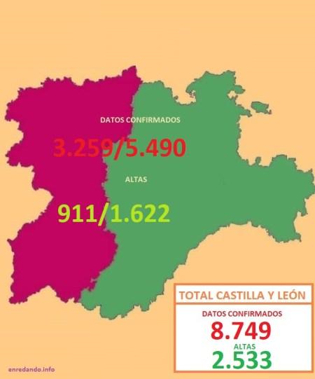 DATOS REGION COVID 19 A 5 DE ABRIL DE 2020 EN LA COMUNIDAD AUTÓNOMA POR REGIONES LEÓN Y CASTILLA