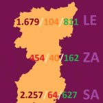 MAPA DATOS REGION LEONESA COVID 19 A 14 de abril de 2020
