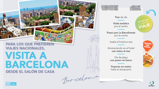 dos días en Barcelona sin salir de casa