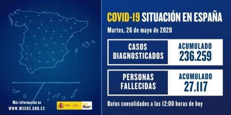 Actualización de datos de #COVIDー19 en España 26 mayo