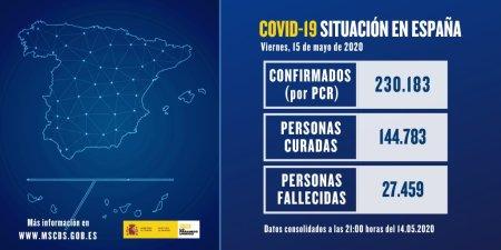Datos covid 19 a 15 de mayo de 2020
