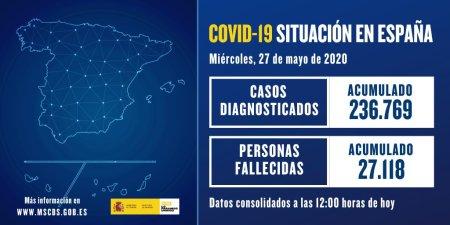 Actualización de datos de #COVID19 en España a 27 de mayo 2020