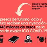 ico-covid