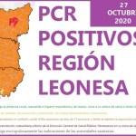 PCR POSITIVOS EN LA-REGION-LEONESA SALAMANCA ZAMORA-Y-LEON-A-27 DE OCTUBRE DE 2020
