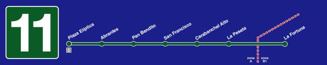 línea 11 de metro