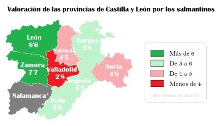 valoracion provincias cyl por salmantinos