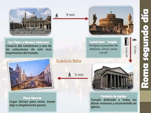qué ver en Roma en 4 días dia 2