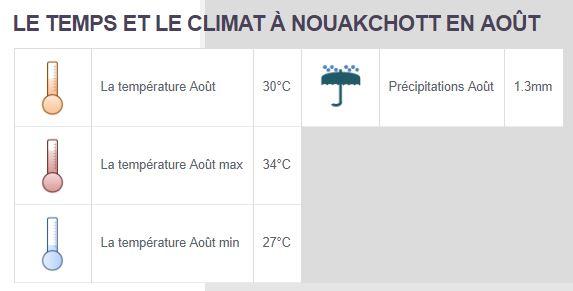 Climat Aout Mauritanie