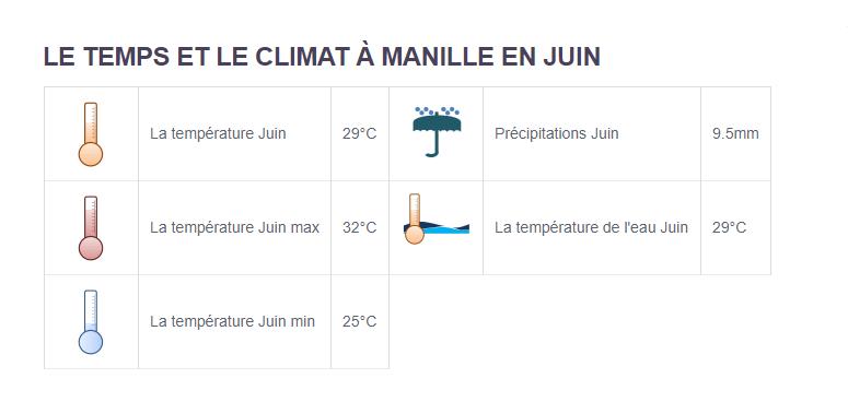 Climat Philippines - Partir aux Philippines en juin