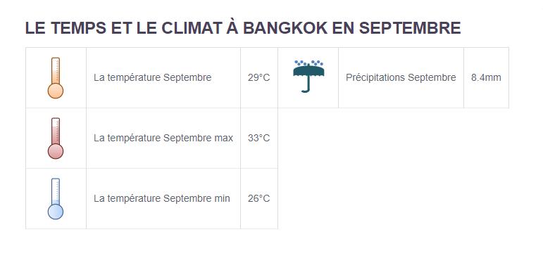 Visiter Bangkok - Partir en Thaïlande en septembre