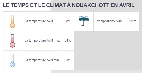 Climat Avril Mauritanie