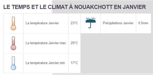 Climat Janvier Mauritanie