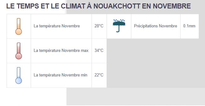Climat Novembre Mauritanie