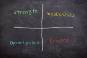 Planeación Estratégica - Análisis FODA