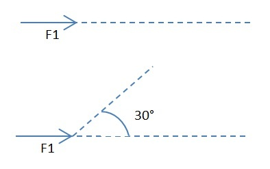 Esta imagen tiene un atributo alt vacío; el nombre del archivo es Paso-2a-y-2b-de-Fuerzas-Concurrentes.jpg