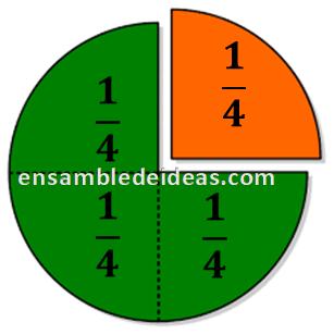 sumas y restas de fraccciones