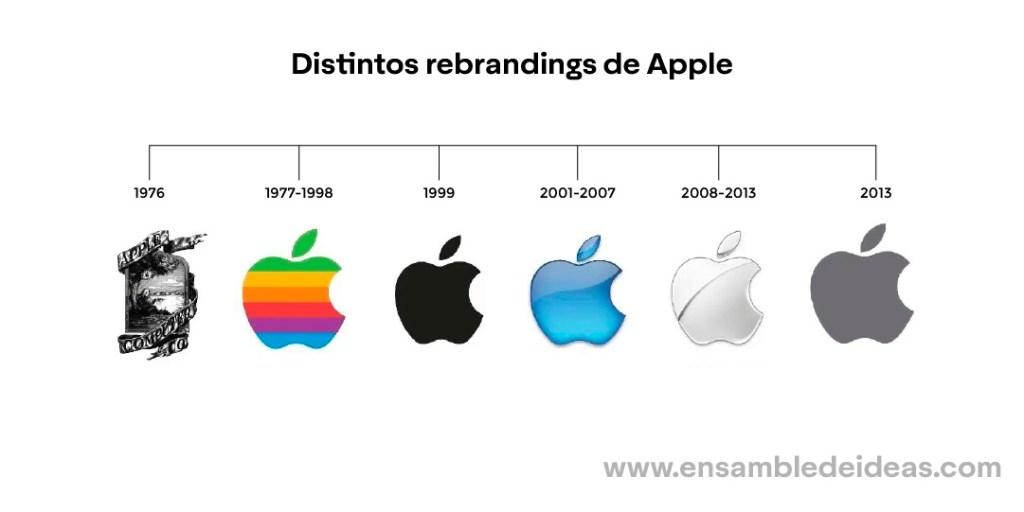 rebranding ejemplos